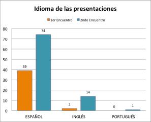 Idiomas1y2Encuentros